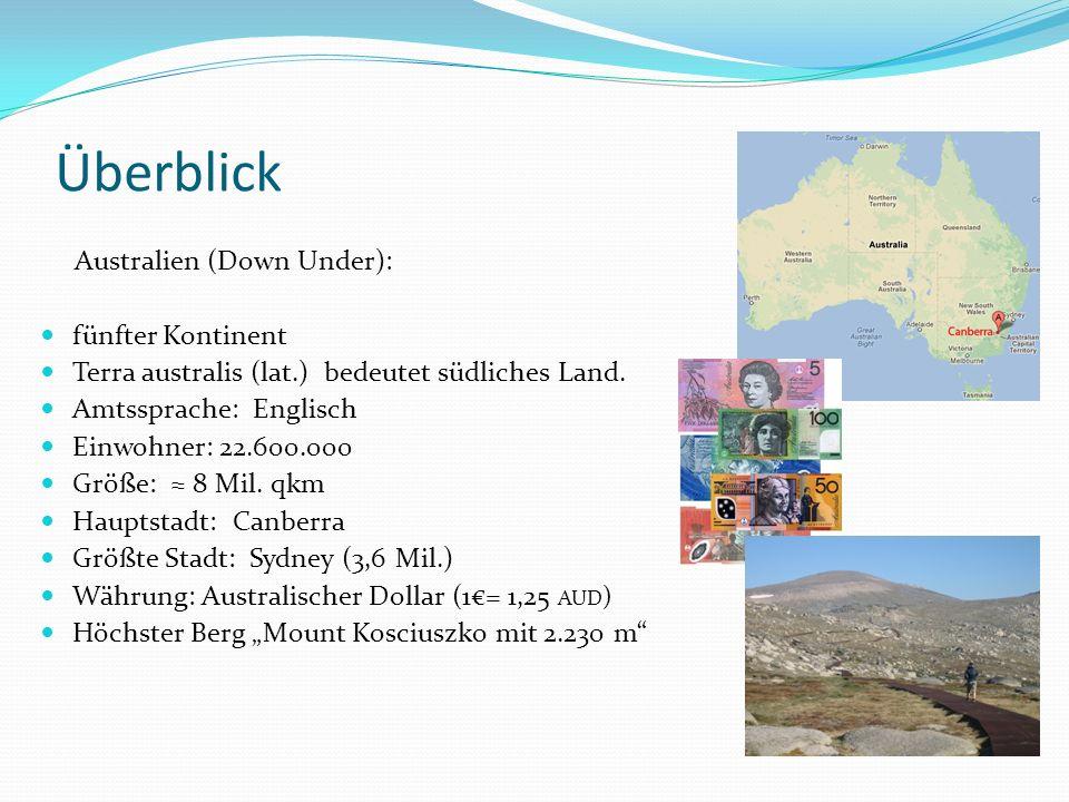 Überblick Australien (Down Under): fünfter Kontinent