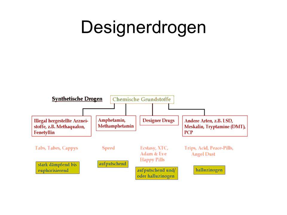 Designerdrogen