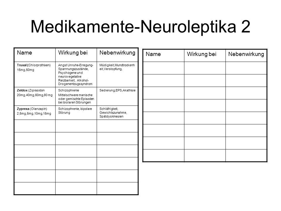 Medikamente-Neuroleptika 2