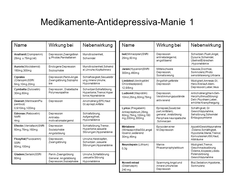 Medikamente-Antidepressiva-Manie 1