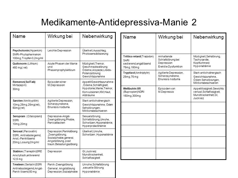 Medikamente-Antidepressiva-Manie 2