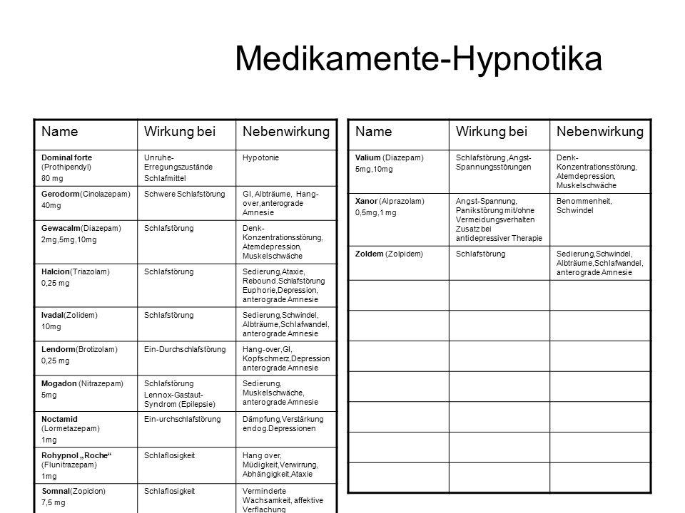Medikamente-Hypnotika