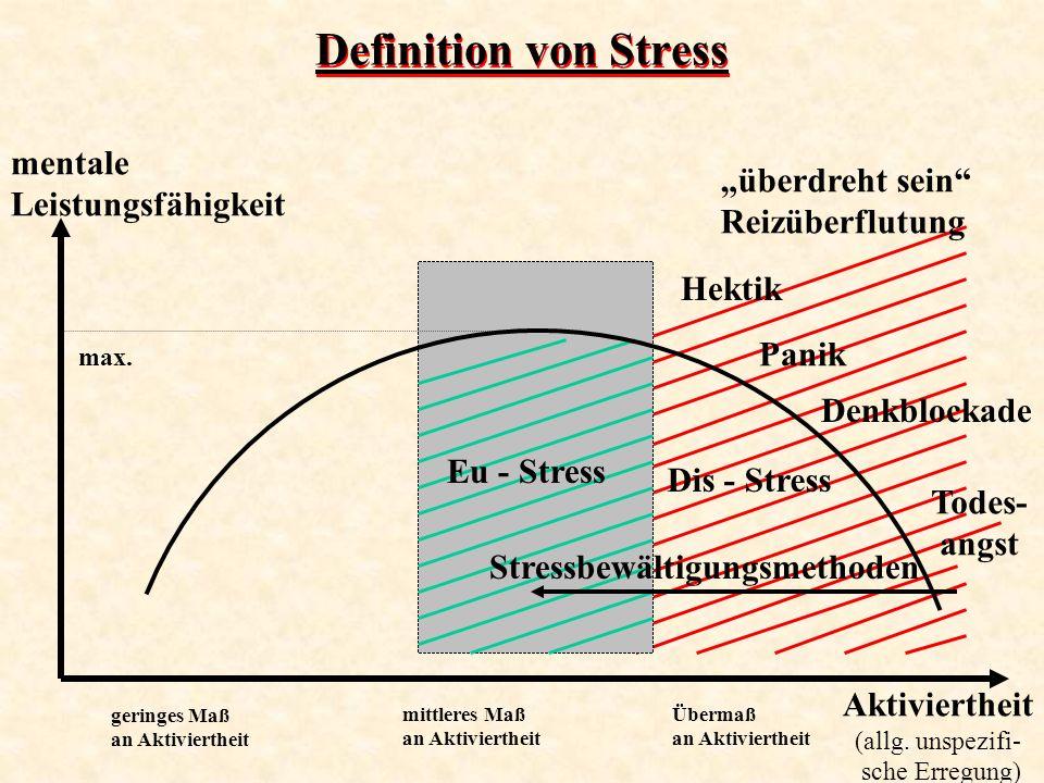 """Definition von Stress mentale """"überdreht sein Leistungsfähigkeit"""