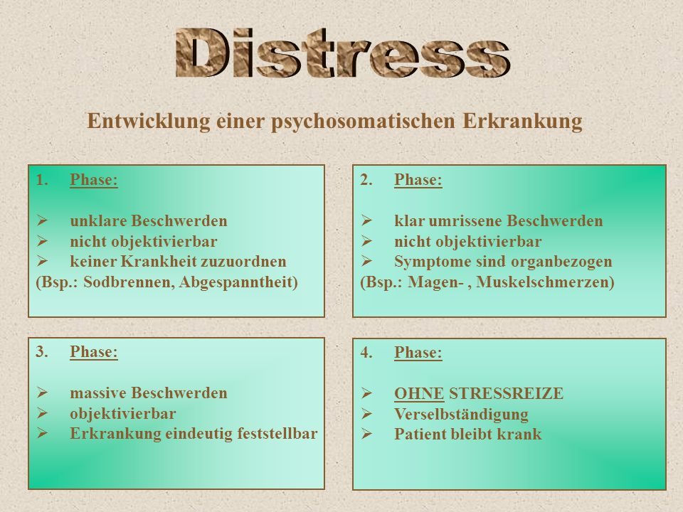 Distress Entwicklung einer psychosomatischen Erkrankung Phase: