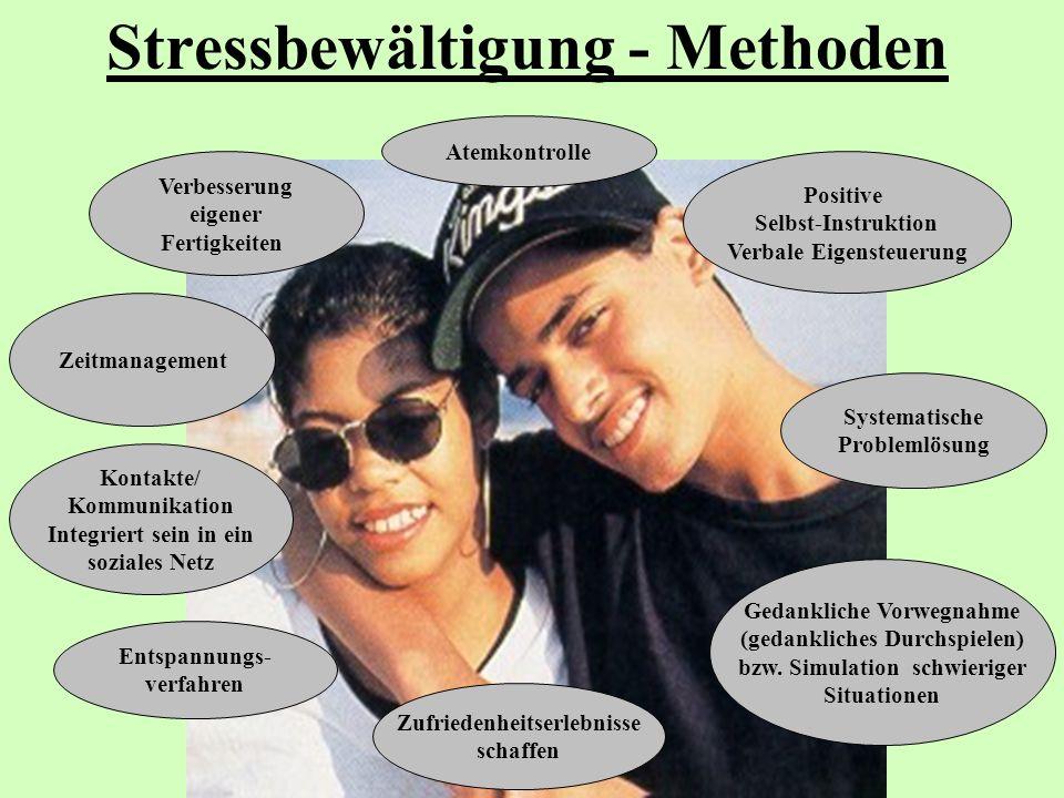 Stressbewältigung - Methoden