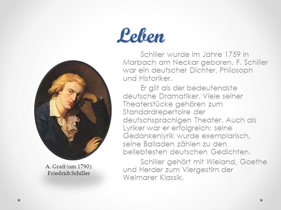 A. Graff (um 1790): Friedrich Schiller