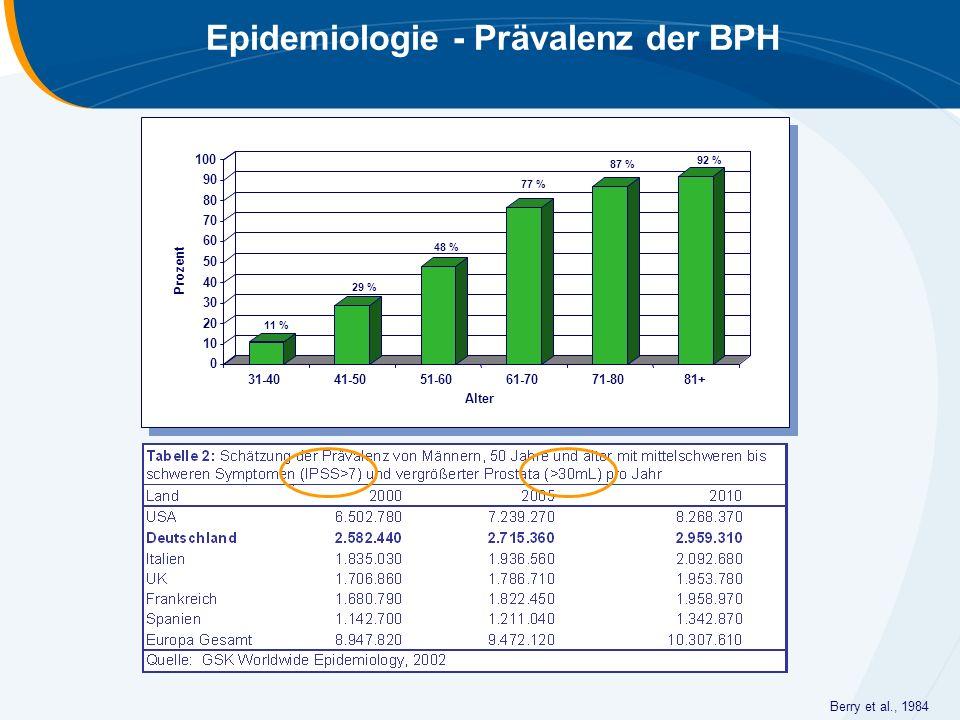 Epidemiologie - Prävalenz der BPH