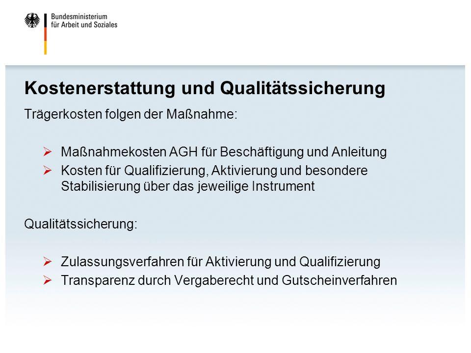 Kostenerstattung und Qualitätssicherung