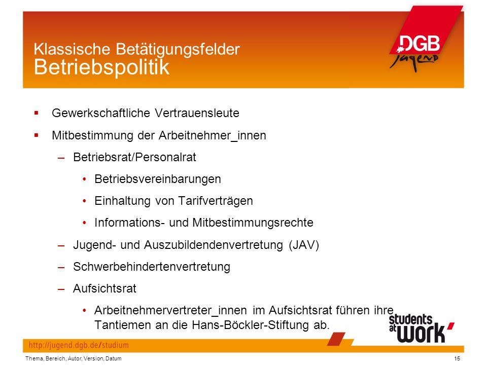 Klassische Betätigungsfelder Betriebspolitik