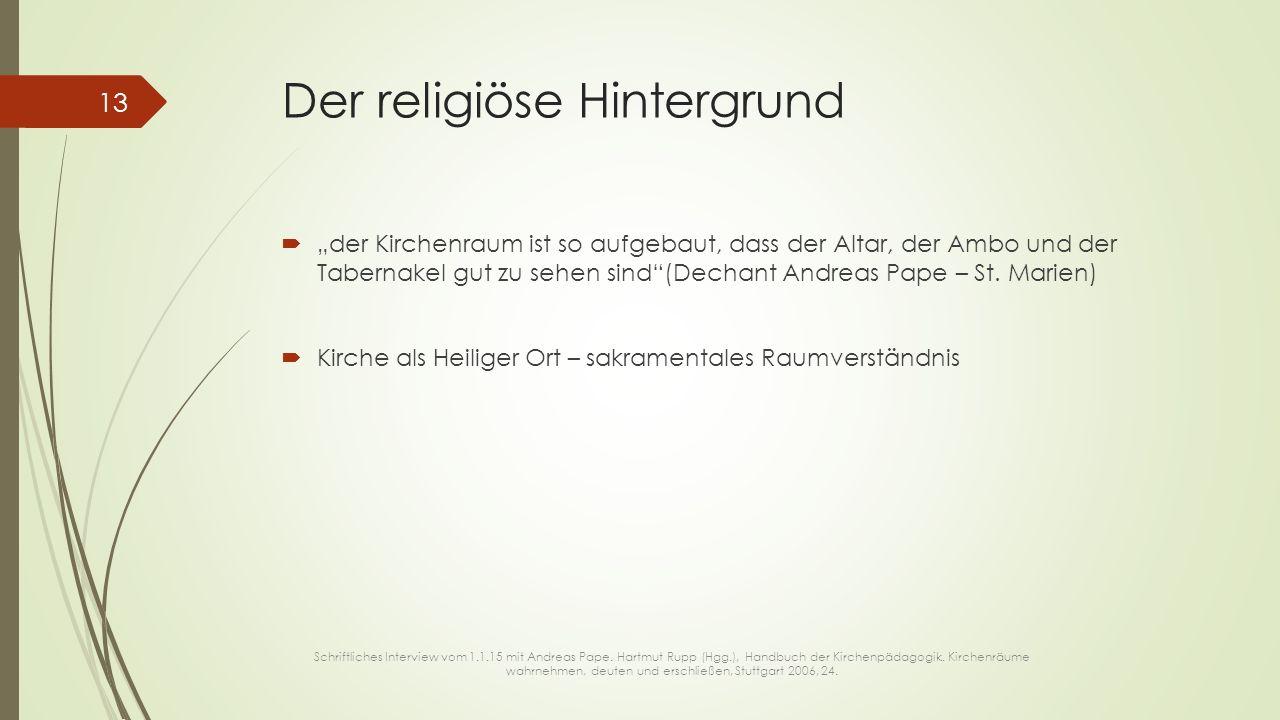Der religiöse Hintergrund
