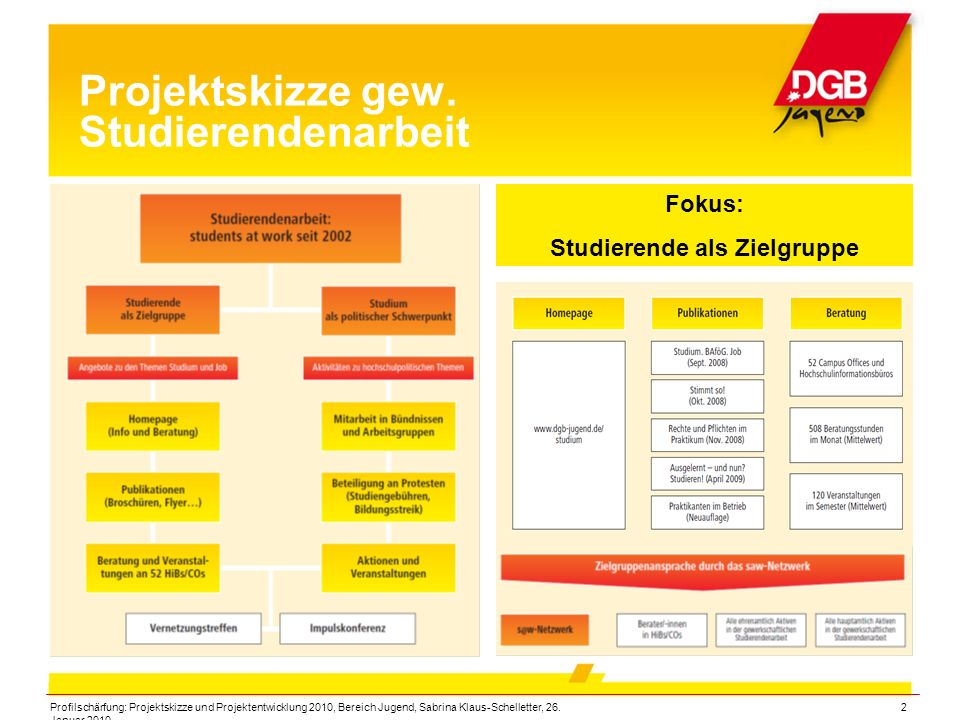 Projektskizze gew. Studierendenarbeit