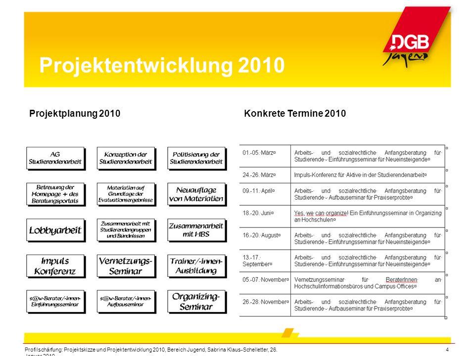 Projektentwicklung 2010 Projektplanung 2010 Konkrete Termine 2010