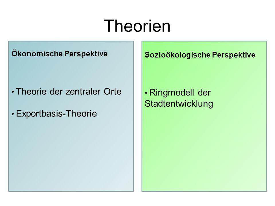 Theorien Ökonomische Perspektive Sozioökologische Perspektive