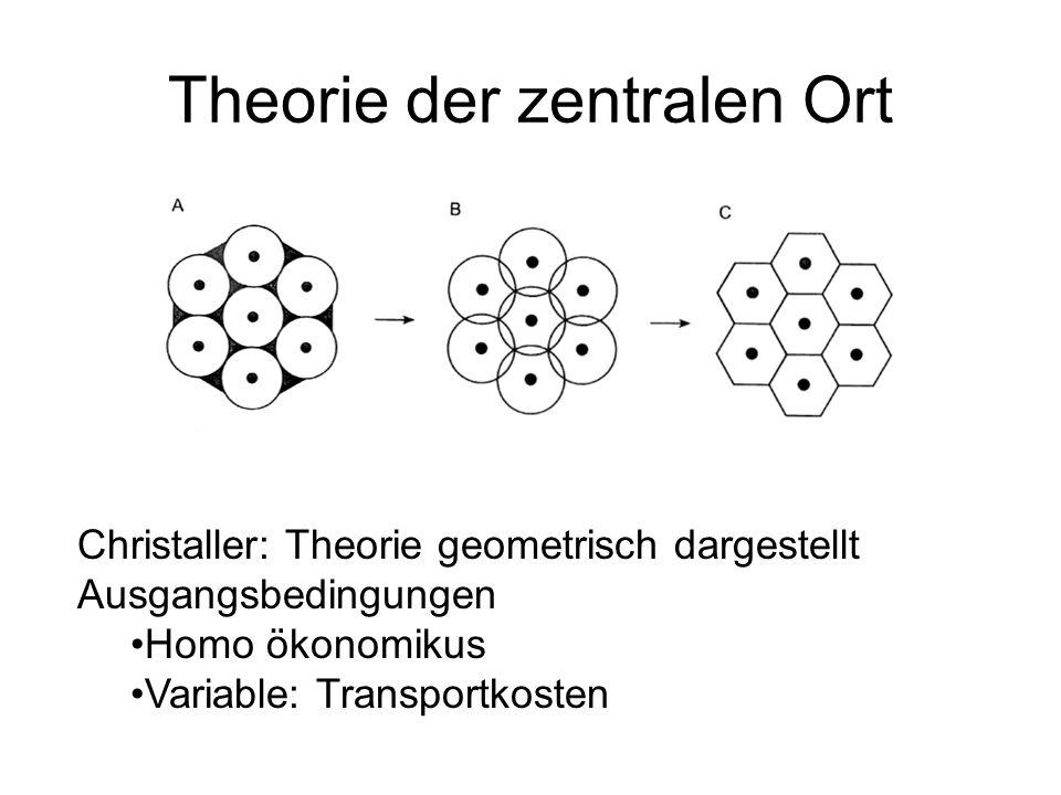 Theorie der zentralen Ort