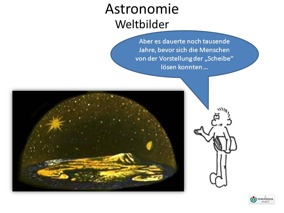 Astronomie Weltbilder