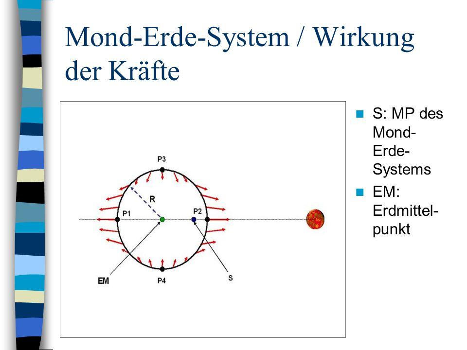 Mond-Erde-System / Wirkung der Kräfte