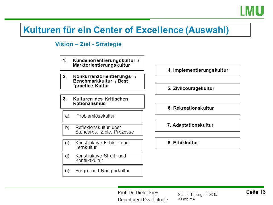 Kulturen für ein Center of Excellence (Auswahl)