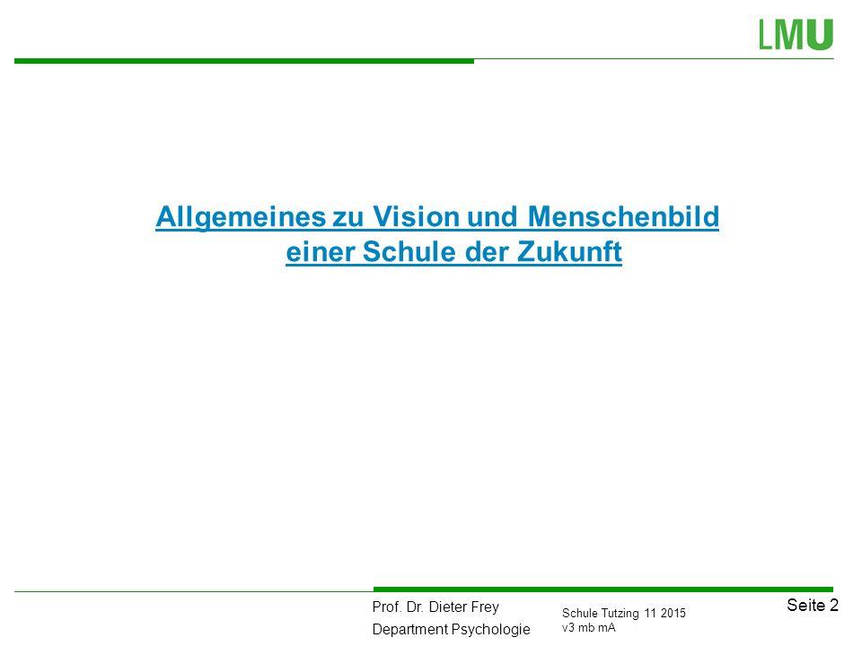 Allgemeines zu Vision und Menschenbild einer Schule der Zukunft