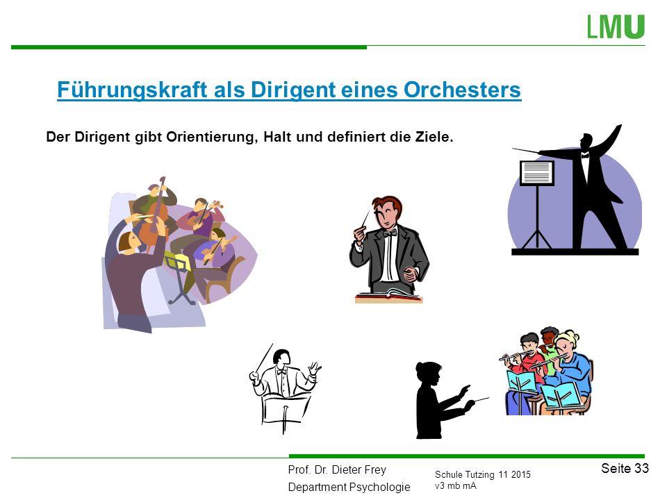 Führungskraft als Dirigent eines Orchesters