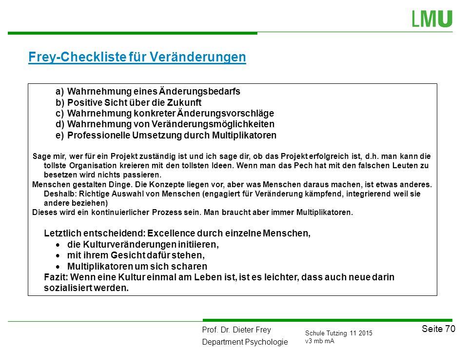 Frey-Checkliste für Veränderungen