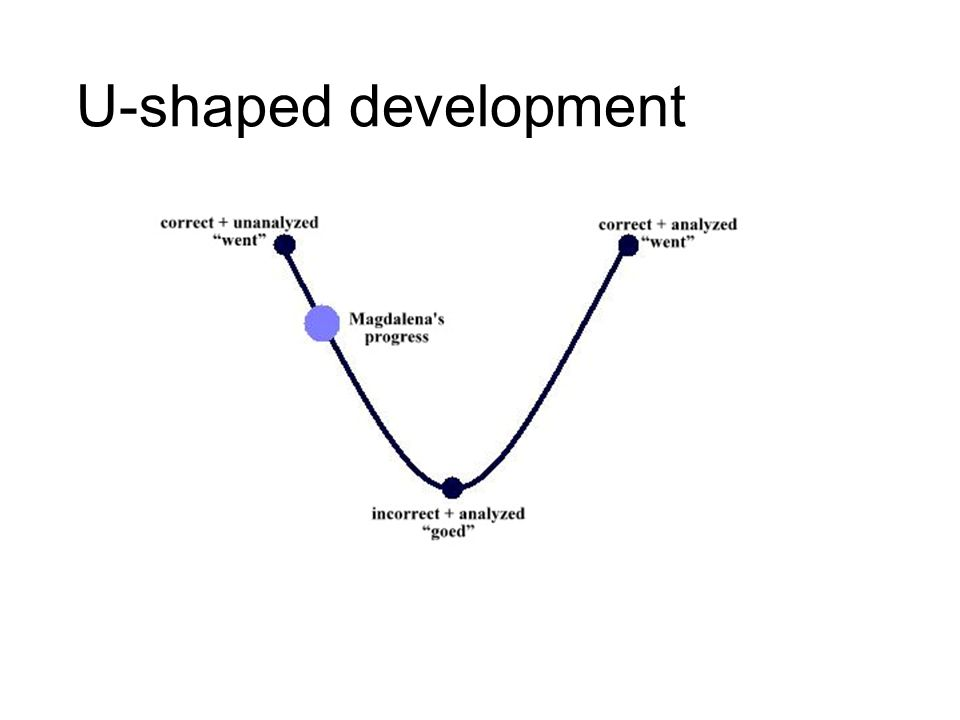 U-shaped development