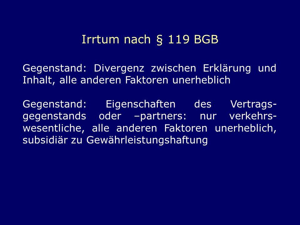 Irrtum nach § 119 BGB Gegenstand: Divergenz zwischen Erklärung und Inhalt, alle anderen Faktoren unerheblich.