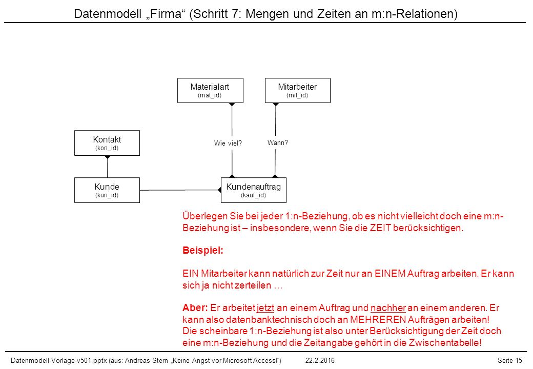 "Datenmodell ""Firma (Schritt 7: Mengen und Zeiten an m:n-Relationen)"