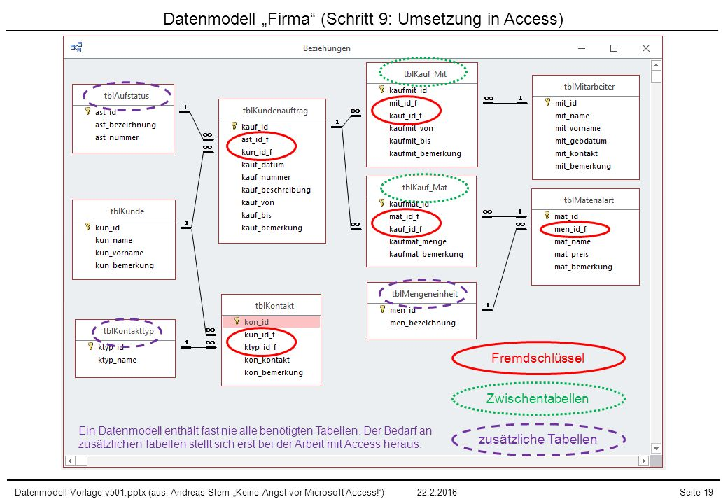 """Datenmodell """"Firma (Schritt 9: Umsetzung in Access)"""