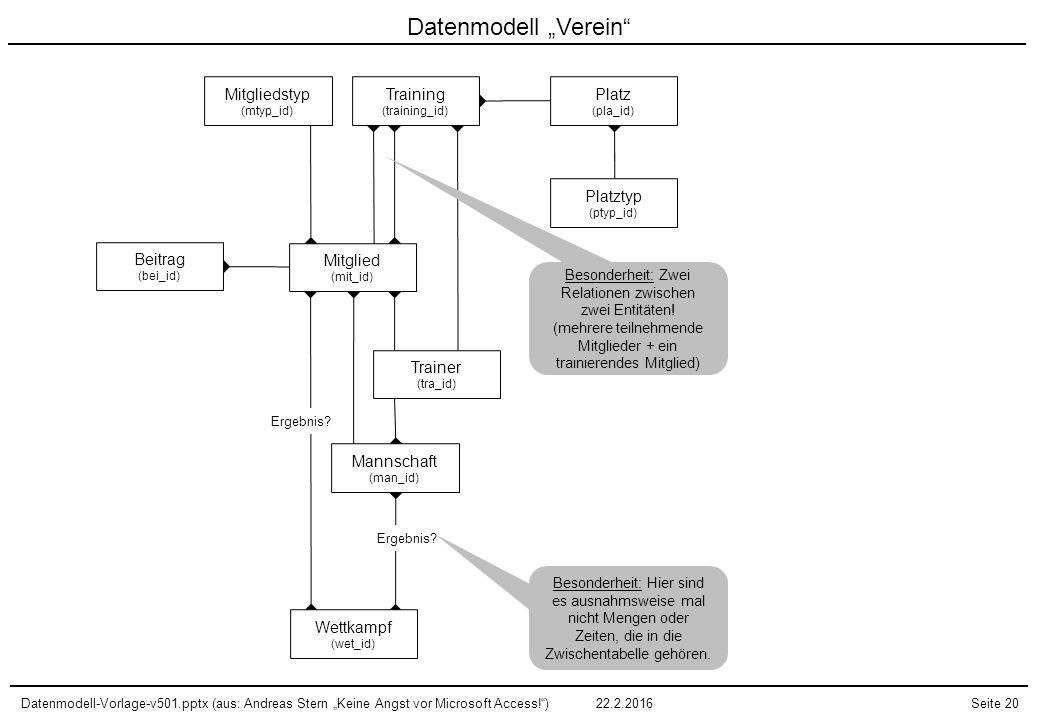 "Datenmodell ""Verein Mitgliedstyp (mtyp_id) Training (training_id)"