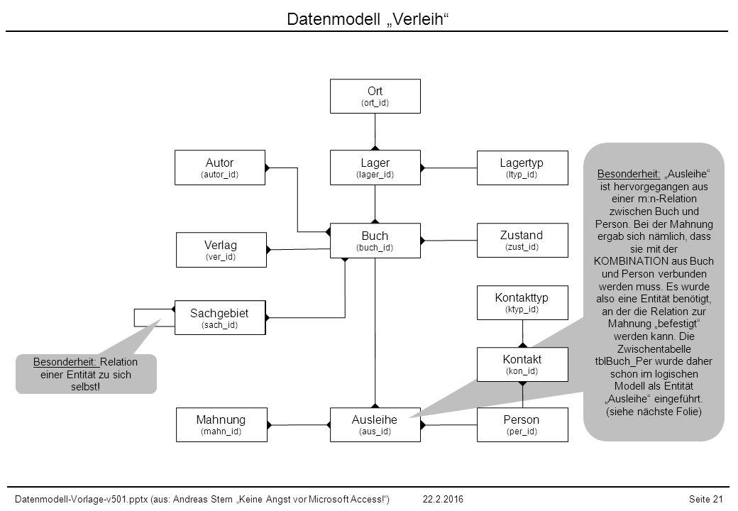 "Datenmodell ""Verleih"