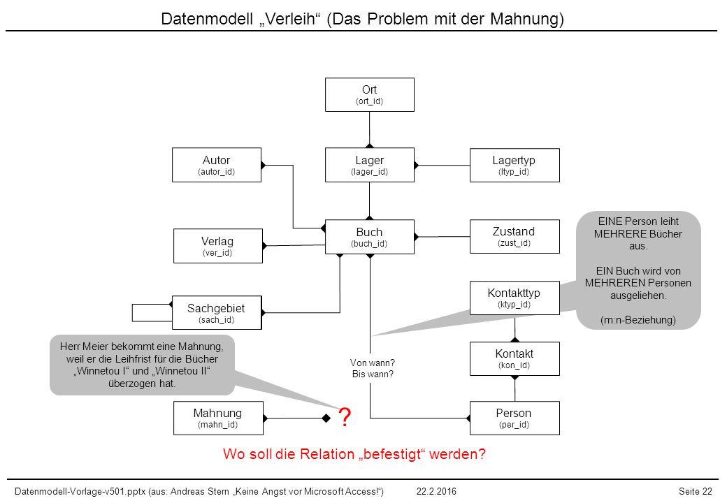 """Datenmodell """"Verleih (Das Problem mit der Mahnung)"""