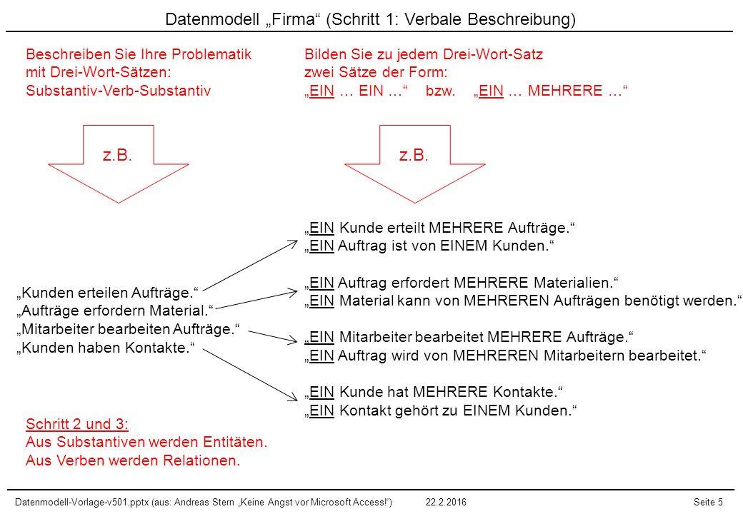 """Datenmodell """"Firma (Schritt 1: Verbale Beschreibung)"""
