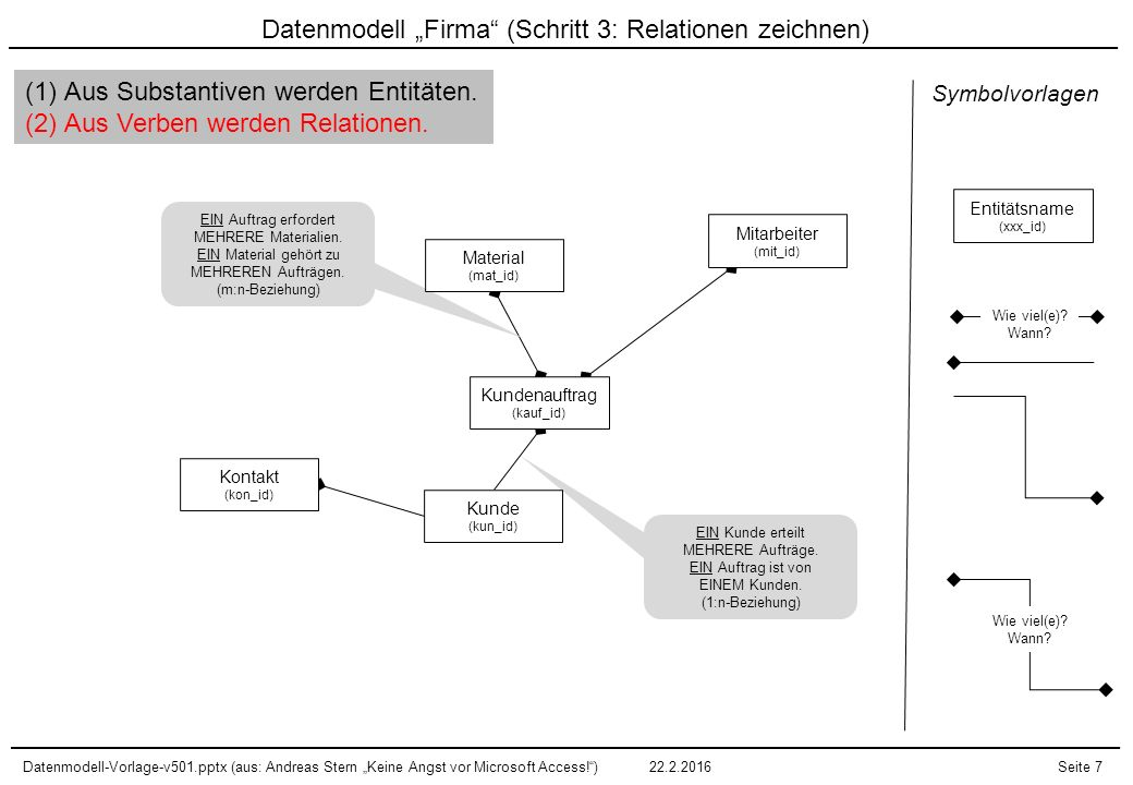 """Datenmodell """"Firma (Schritt 3: Relationen zeichnen)"""