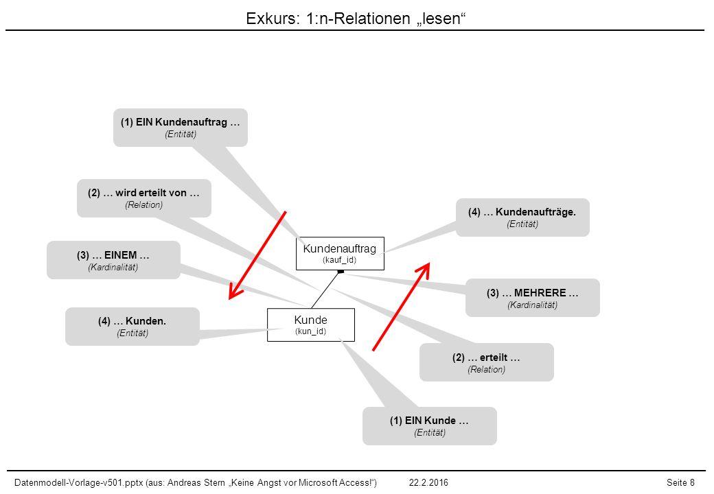 """Exkurs: 1:n-Relationen """"lesen"""
