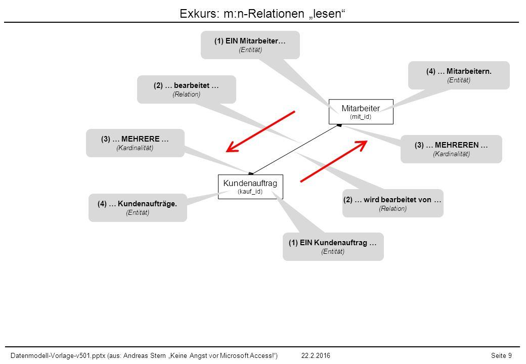 """Exkurs: m:n-Relationen """"lesen"""