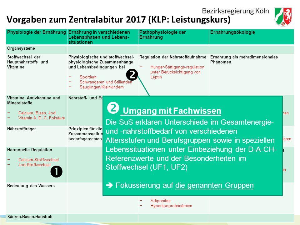 Vorgaben zum Zentralabitur 2017 (KLP: Leistungskurs)
