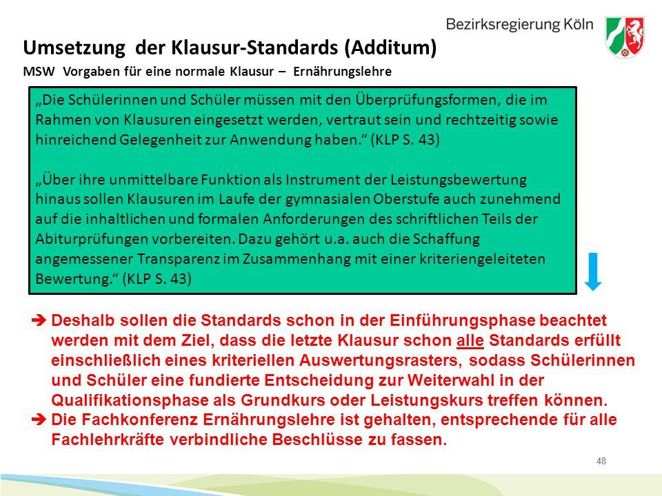 Umsetzung der Klausur-Standards (Additum)