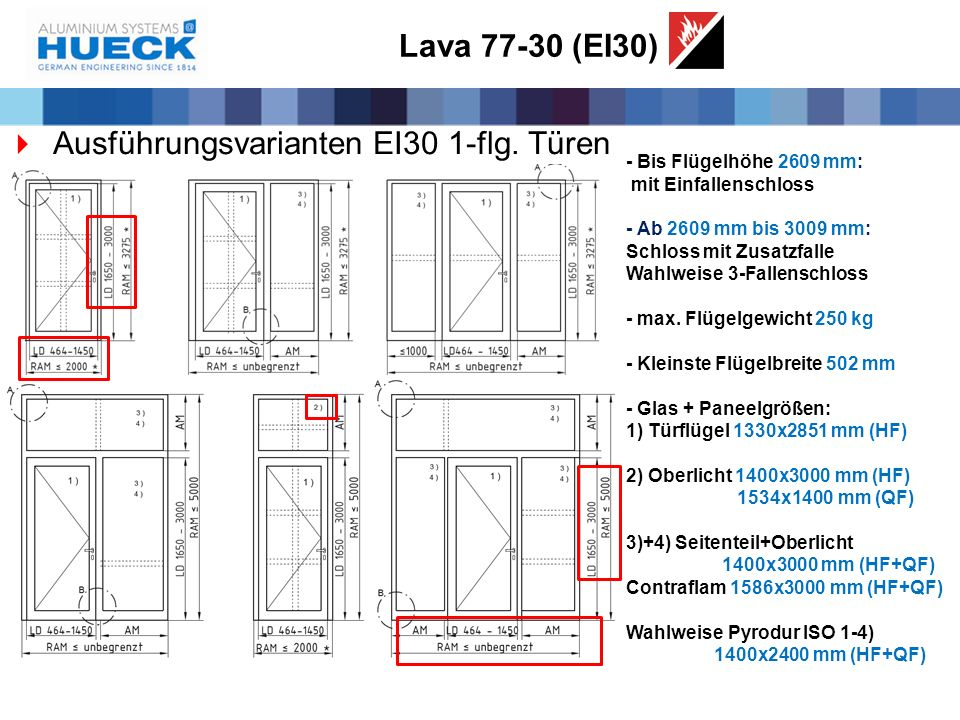 Ausführungsvarianten EI30 1-flg. Türen
