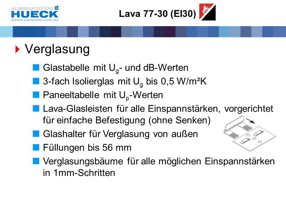 Verglasung Lava 77-30 (EI30) Glastabelle mit Ug- und dB-Werten