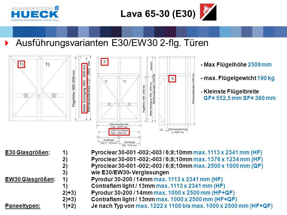 Ausführungsvarianten E30/EW30 2-flg. Türen