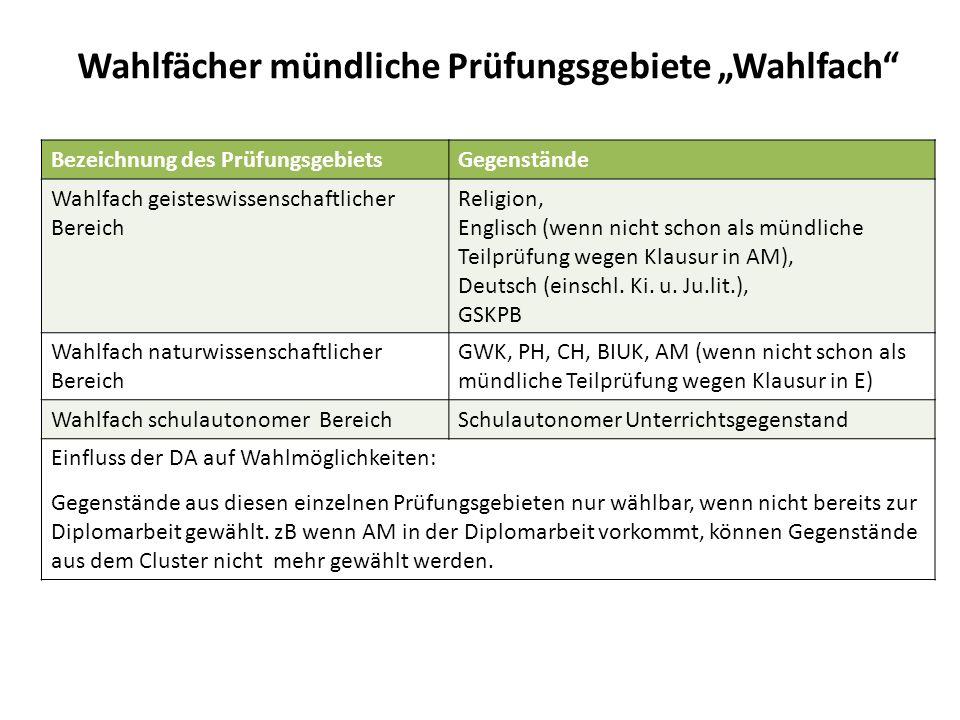 """Wahlfächer mündliche Prüfungsgebiete """"Wahlfach"""