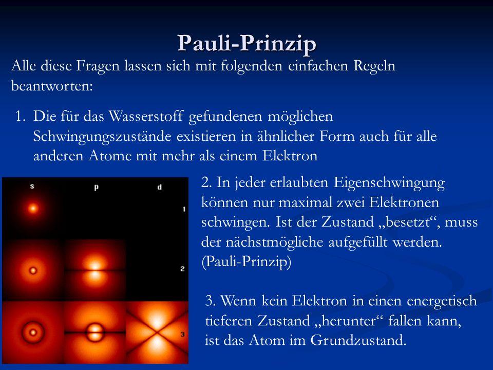 Pauli-Prinzip Alle diese Fragen lassen sich mit folgenden einfachen Regeln beantworten: