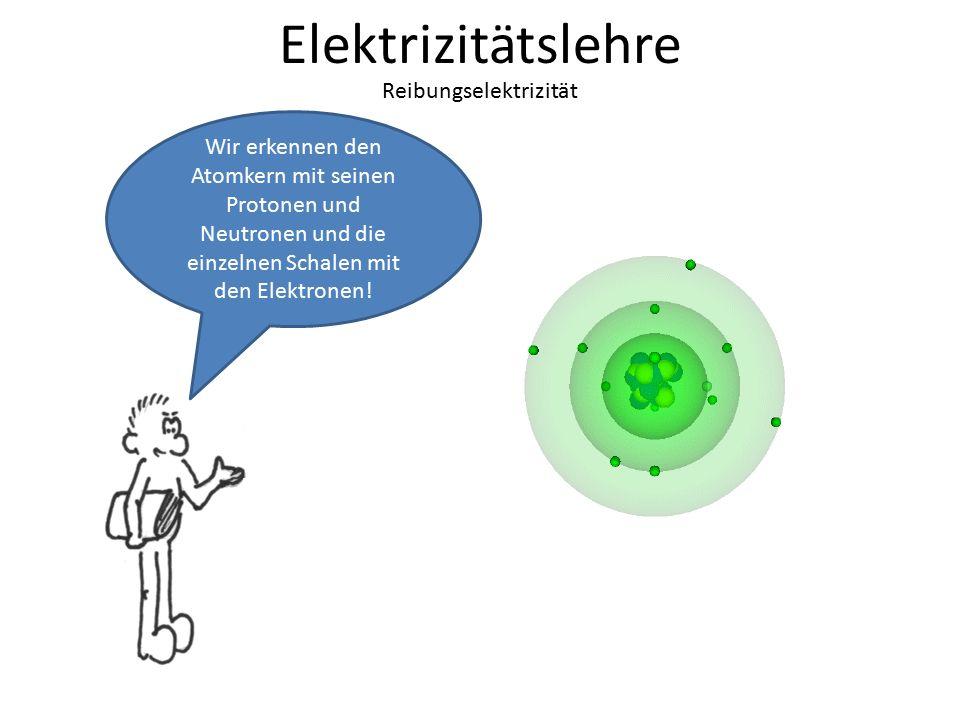 Elektrizitätslehre Reibungselektrizität