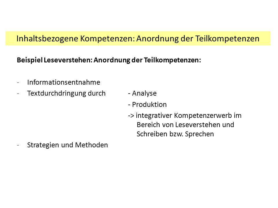 Inhaltsbezogene Kompetenzen: Anordnung der Teilkompetenzen