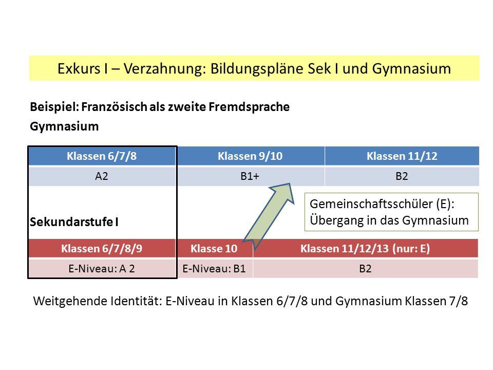 Exkurs I – Verzahnung: Bildungspläne Sek I und Gymnasium
