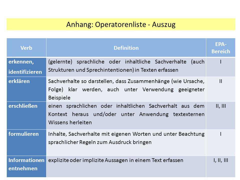 Anhang: Operatorenliste - Auszug