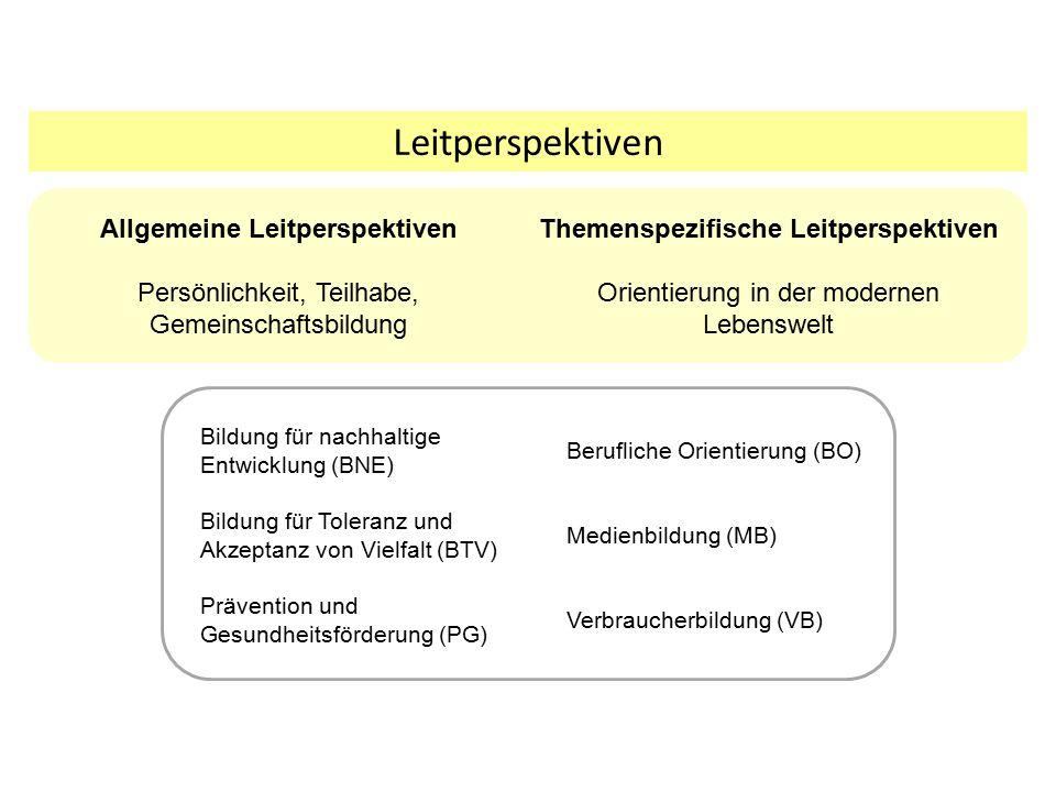 Allgemeine Leitperspektiven Themenspezifische Leitperspektiven