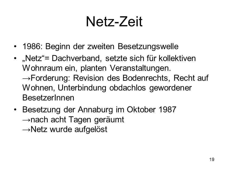 Netz-Zeit 1986: Beginn der zweiten Besetzungswelle