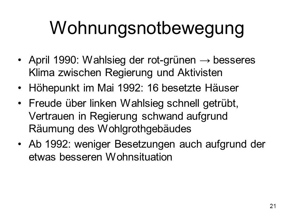 Wohnungsnotbewegung April 1990: Wahlsieg der rot-grünen → besseres Klima zwischen Regierung und Aktivisten.