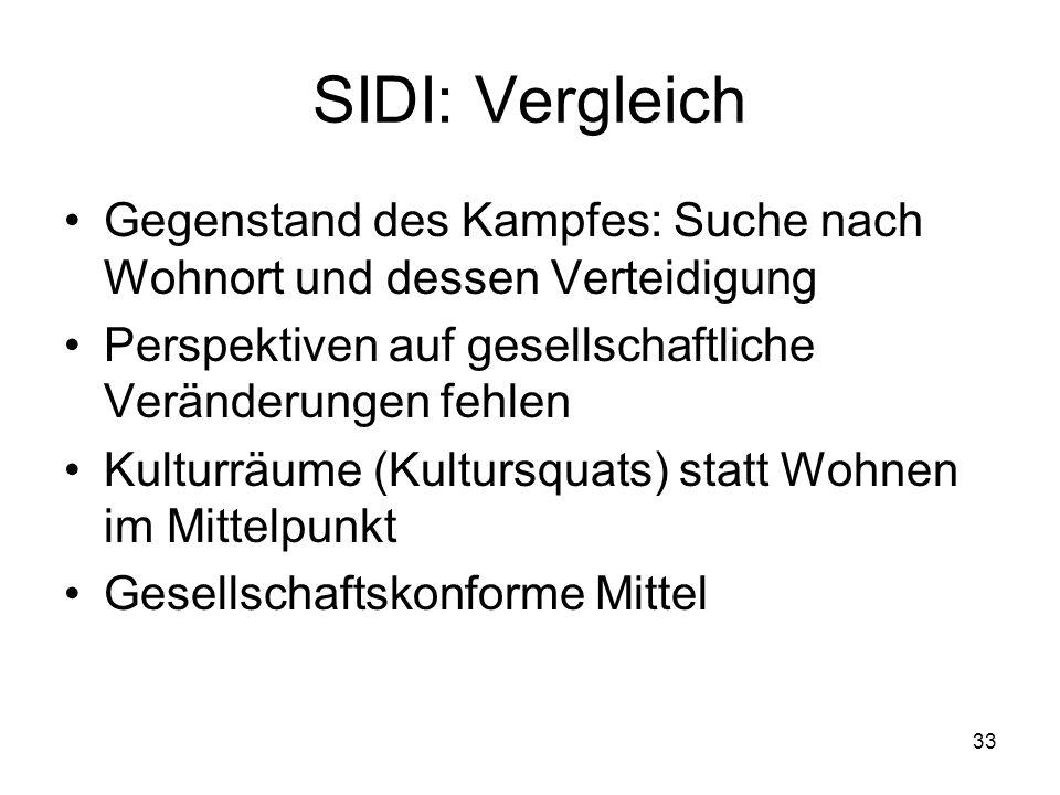 SIDI: Vergleich Gegenstand des Kampfes: Suche nach Wohnort und dessen Verteidigung. Perspektiven auf gesellschaftliche Veränderungen fehlen.